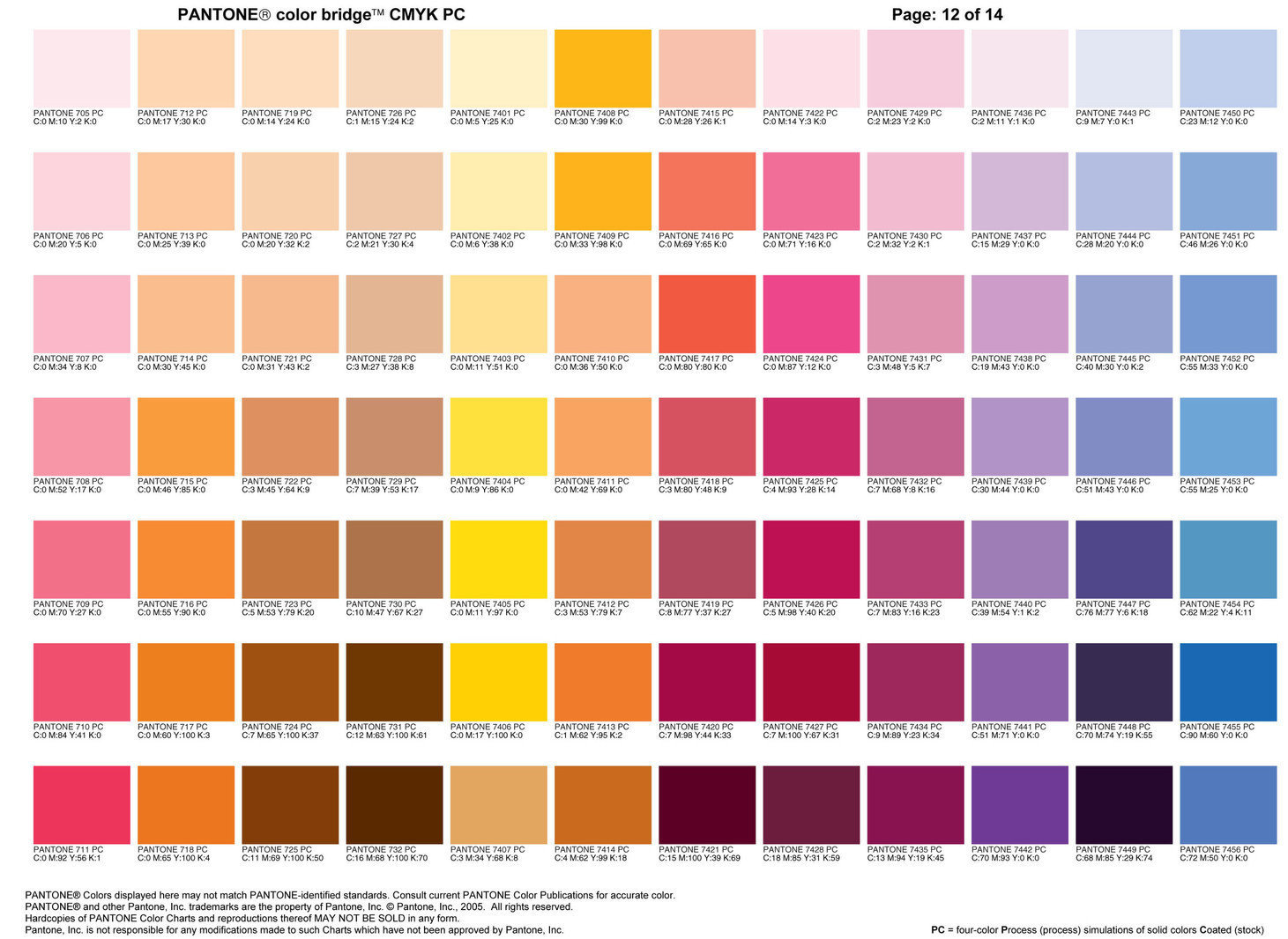 7 best images of pantone to ral conversion chart color code from ann nikonova nvjuhfo Images